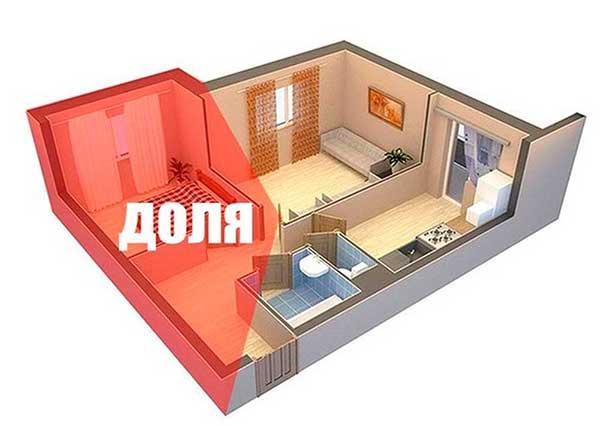 Госпошлина за регистрацию права собственности за долю в квартире по наследству 2019г